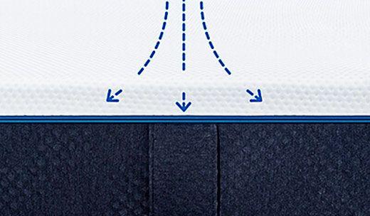 base tapizada 135x190, canapes con cajones, tiendas de colchones en Huelva, mejor colchon 2018, la mejor almohada del mercado, sobrecolchon,